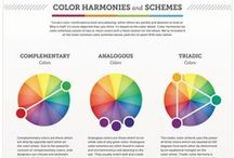 Colour / Color theory is a part of everyday life being used wherever you look for design and communication. There are three basic categories of color theory that are useful when creating combinations that work well together: The color wheel, color harmony, and the context of how colors are used. Here's a few that we think work well.