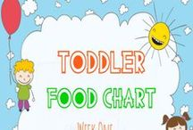 Toddler Food Chart / Food charts with meal plans
