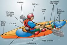 Canoing & Kayaking