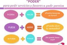 FRASES Y USOS / Aquí encontraras algunas frases que usamos en español en conversaciones informales