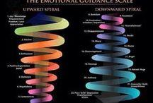emotional health /  creating balanced emotions- thewisdomwithin.net/blog