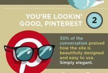 Handy Dandy Infographics / by Rhino Internet