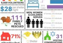 Infographics / All about Family Promise!