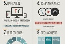 Website design / www.pointblankdesignstudio.co.za  #website #design