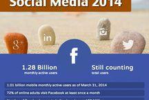 [SOC] social media & Network