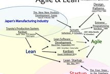 [METH] Agiles & Lean / Agile, Scrum, Lean