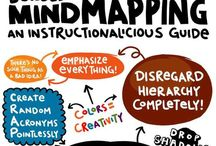 [KNOW] Mind Mapping