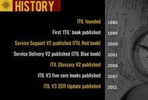 [TI] ITIL & ISO 20000