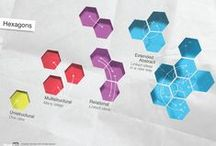 SOLO Hexagons / Using systems thinking to make surface and deep learning outcomes visible.