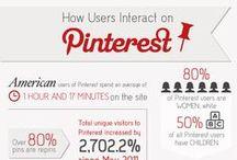Social Media and Digital Marketing / http://gamificationnation.com/