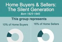 Home Buyers & Sellers by Generation