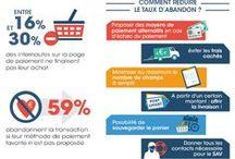Les chiffres clés du digital / Les chiffres clés du digital et du e-marketing
