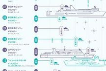 Infographics / collection of infographics