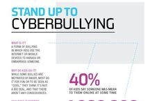 STOP BULLYING EDUCATION BOARD / This is a collaborative group board for educators, parents, children, and concerned citizens to