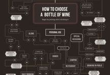 Winelover tips / Wine tips, tradition & innovation!