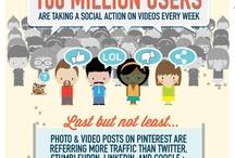 Marketing Think!!! / by Karen Chestnut