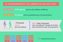 consommation collaborative / résumé en image de l'économie de partage #consocollab #sharingeconomy #economiepartage