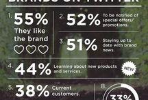 DIGITAL MARKETING / Digital marketing - social media - email marketing - website content