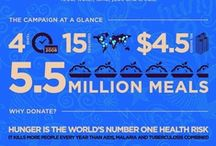 Infographics We Love / A common myth about hunger is that this problem exists because there just isn't enough food to feed everyone in the world. But the reality is that we have the capacity to feed everyone, everywhere. Hunger isn't just about food availability – there are other factors that play in. These infographics will help bust this popular myth!