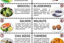 Healthy Food Tips / What foods should we be eating? Foods, spices, herbs etc that can help your various health problems