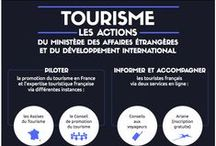 Promotion du tourisme / by France Diplomatie