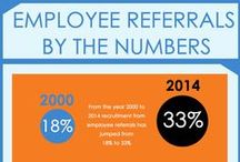Hiring Referrals / Information and statistics related to the importance and potential of hiring through referrals.
