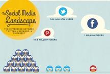 Social we like / Ci piace il social che piace alle aziende.