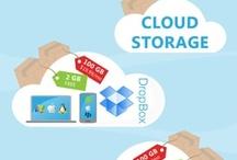 Cloud Storage / #cloudstorage #almacenamientoenlanube