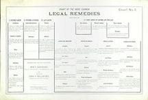 Resources for Legal & Financial Translation