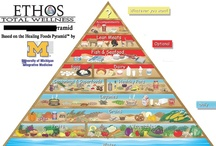 Diet / Healthy foods, drinks, information, etc.