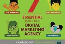 Marketing Wisdom / Goa an idea ? Make it work....
