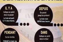 Vive le français - le temps et la durée / FLE Vocabulaire, expressions et exercices sur le temps et la durée