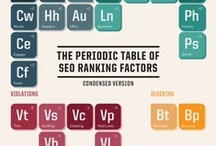 SEO Tips / A place to share #SEO Tips, recent SEO industry trends & stats, case studies & articles, cool SEO infographics & MORE. This is the Pinterest Board to visit to learn useful search engine optimization tips you can apply to your business or clients' business for results.