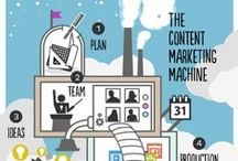 Inbound Content Marketing / A place to share tips, infographics, videos and articles about inbound marketing, content marketing, and blogging.