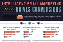 Email Marketing Tips / A board all about Email Marketing!  Tips for effective email marketing, infographics, videos & more.
