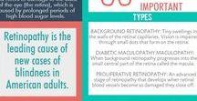 Diabetes & Eyesight / http://twinlakesvisionclinic.com/
