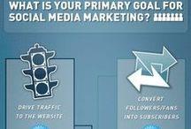 Online Marketing Information / Social Media, blogging, website design, SEO, and more!