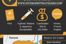 Travel Guides (Divergent)