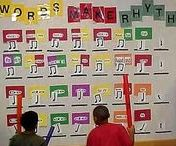 Classroom Set-Up / Classroom Decor, Organization, Bulletin Boards, Seating Charts...
