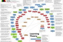 Thinking eLearning | Thinking eDesing / Mi espacio favorito