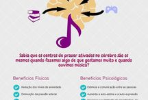 Music >>> Life