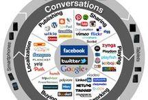 Marketing / Infographs and Social Marketing advice.