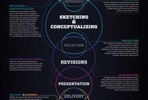 [ Bachelorproject ] / Inspirasjon og ideer til Bachelorprosjektet på DMPRO 2014