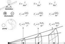 math / physics