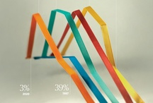 ° Graphic & Packaging ° / Charts, typography, layout, magazine, book cover, business cards, in the next level ! / by Mojo Meu