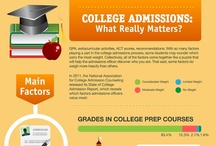 College Infographics / by GEAR UP North Carolina