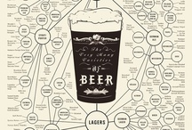 Beer-related Infographics / by Beergusto