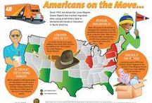 2015 Allied Moving Van Lines Magnet States / The 2015 Magnet State report is in and here are your top states and what they have to offer.