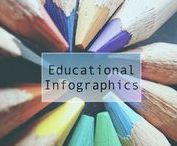 Educational Infographics / Collection of educational infographics and ideas about language, science, teaching, and pedagogy.