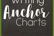 Writing Anchor Charts / Anchor Charts for writing that would be appropriate for kindergarten, 1st or 2nd grade.